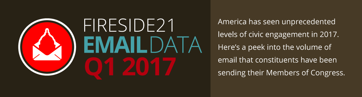 Fireside21 Email Data from the first quarter of 2017!